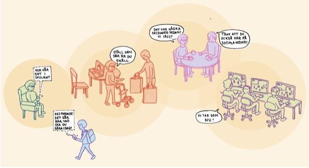 Borås digitala resa