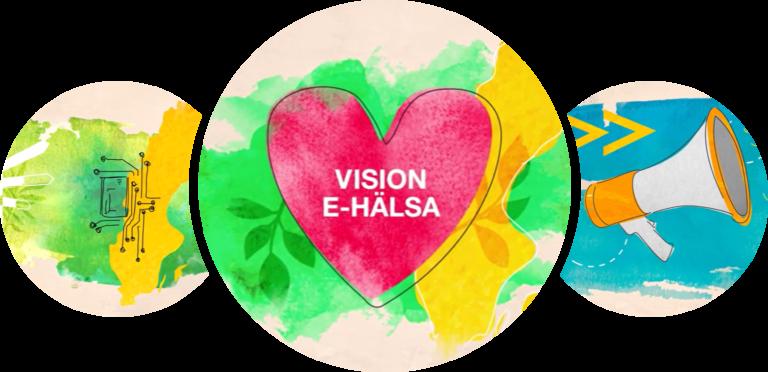 Illustration av ett hjärta där det står Vision e-hälsa 2025, en megafon och en karta över Sverige