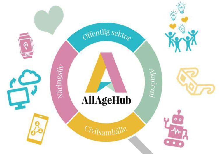 AllAgedHub Välkommen till en workshop om test av välfärdsteknik!