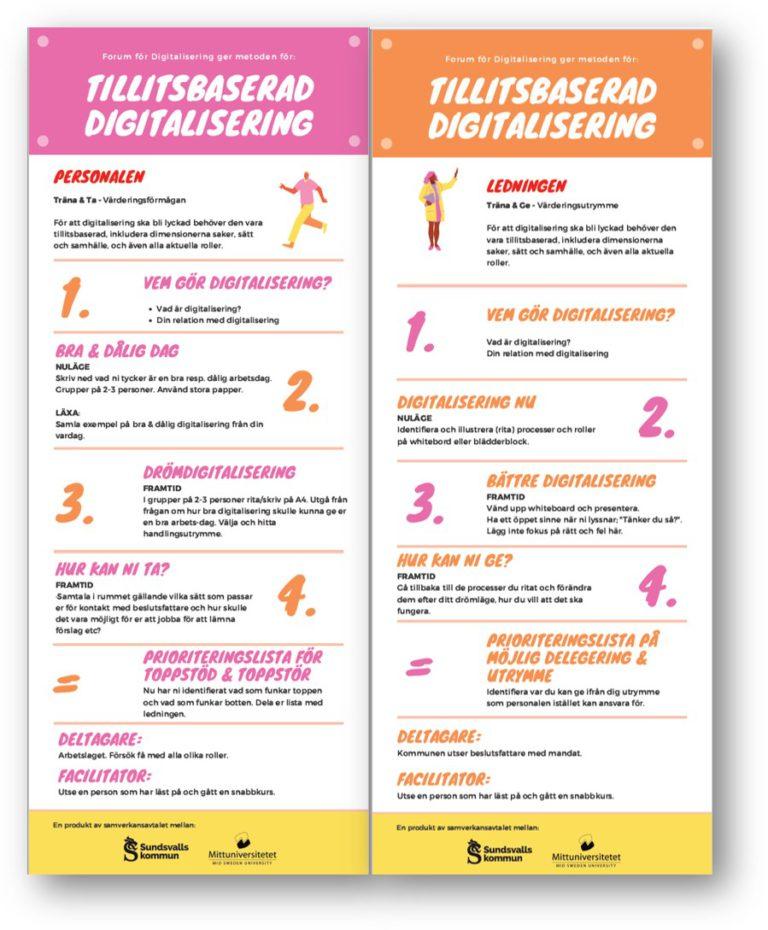 Tillitsbaserad Digitalisering